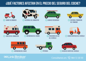Link Broker - Infografía seguros