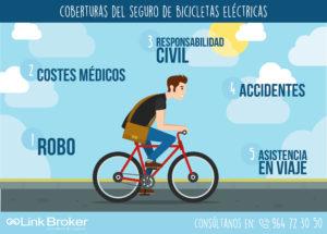 Pedalea seguro tu bicicleta eléctrica