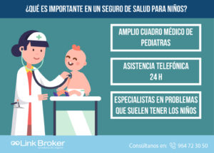 Link Broker- infografia seguro salud